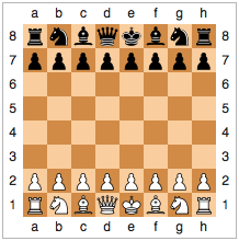 Chessboard - Free Sport Parks map