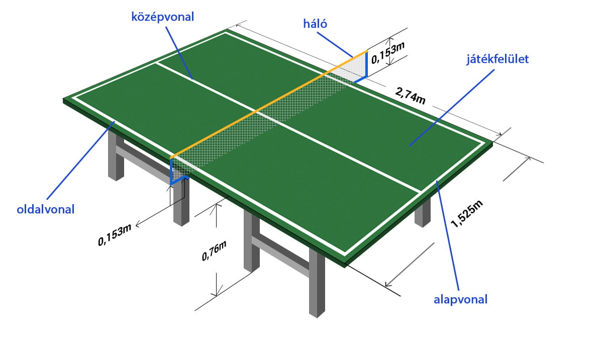 Ping-Pong asztal vonalai és méretei - Free Sport Parks térkép