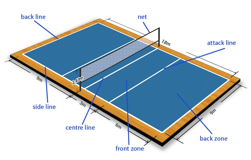 Volleyball court marking and dimensions - Free Sport Parks map