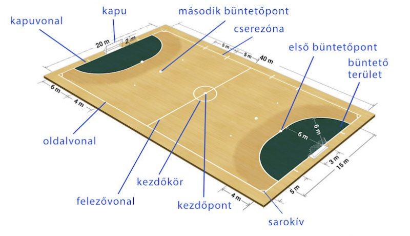 Futsal pálya