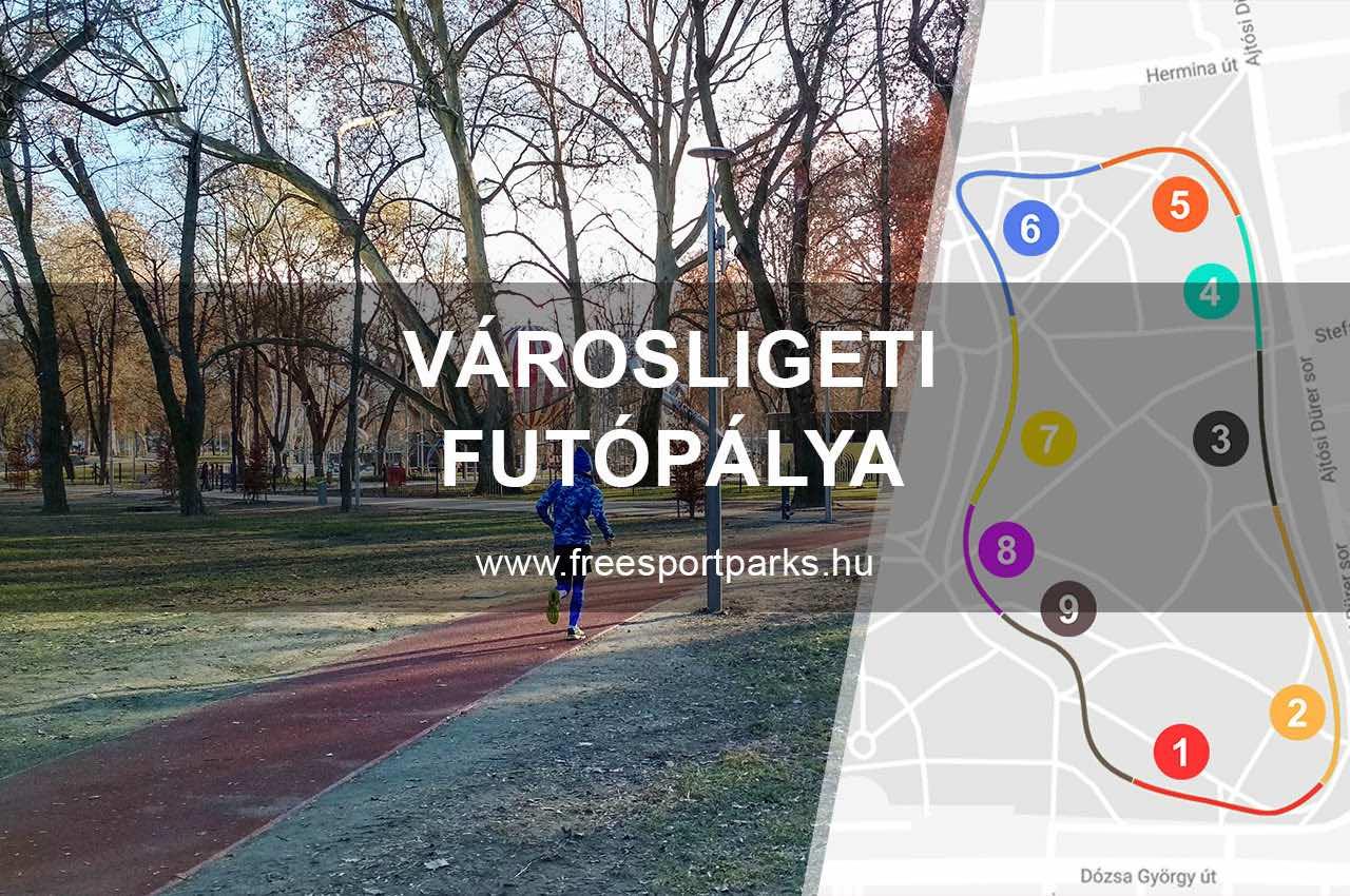 Városligeti futópálya és futókör - Free Sport Parks térkép