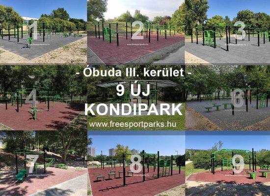 Elkészültek az új kondiparkok Óbudán -Free Sport Parks térkép